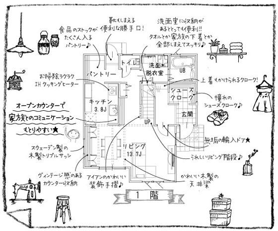 モデルハウスイラスト図1
