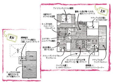 モデルルーム図2