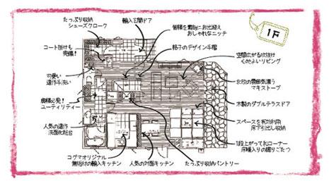 モデルルーム図1
